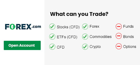 forex.com uae products